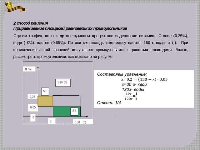 2 способ решения Приравнивание площадей равновеликих прямоугольников Строим г...
