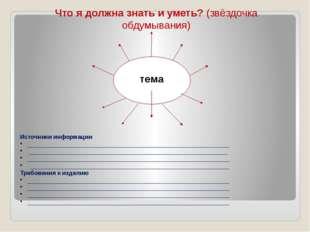 Что я должна знать и уметь? (звёздочка обдумывания) Источники информации ____