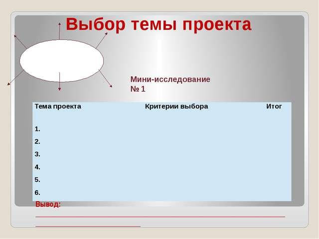 Выбор темы проекта Мини-исследование № 1 Вывод: _____________________________...