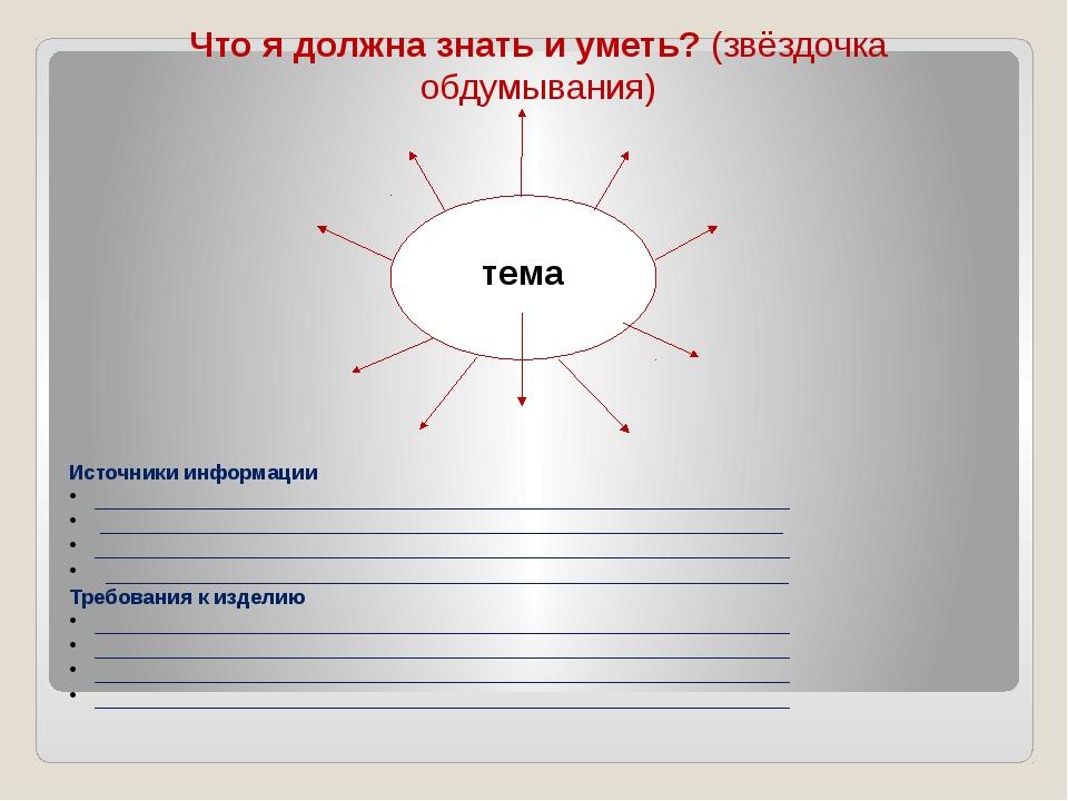 Что я должна знать и уметь? (звёздочка обдумывания) Источники информации ____...