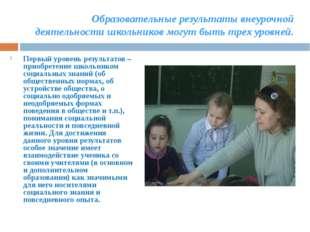 Образовательные результаты внеурочной деятельности школьников могут быть трех