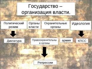Государство – организация власти. Политический режим Органы власти Охранитель