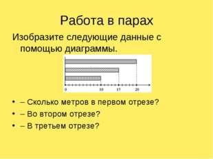Работа в парах Изобразите следующие данные с помощью диаграммы. – Сколько мет