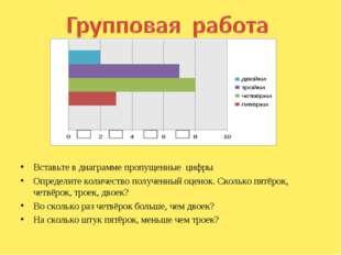 Вставьте в диаграмме пропущенные цифры Определите количество полученный оцен
