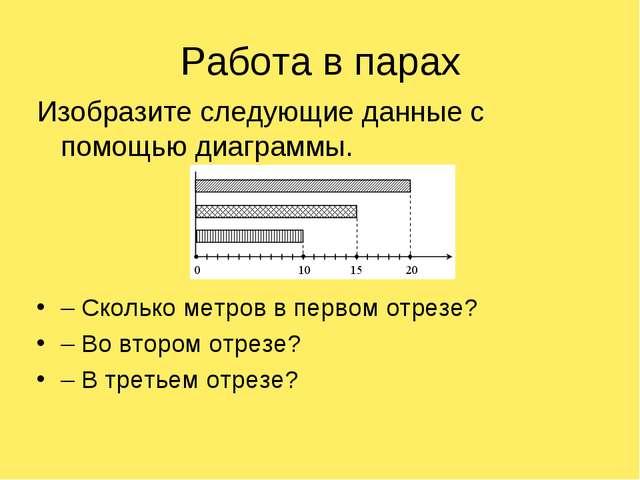 Работа в парах Изобразите следующие данные с помощью диаграммы. – Сколько мет...