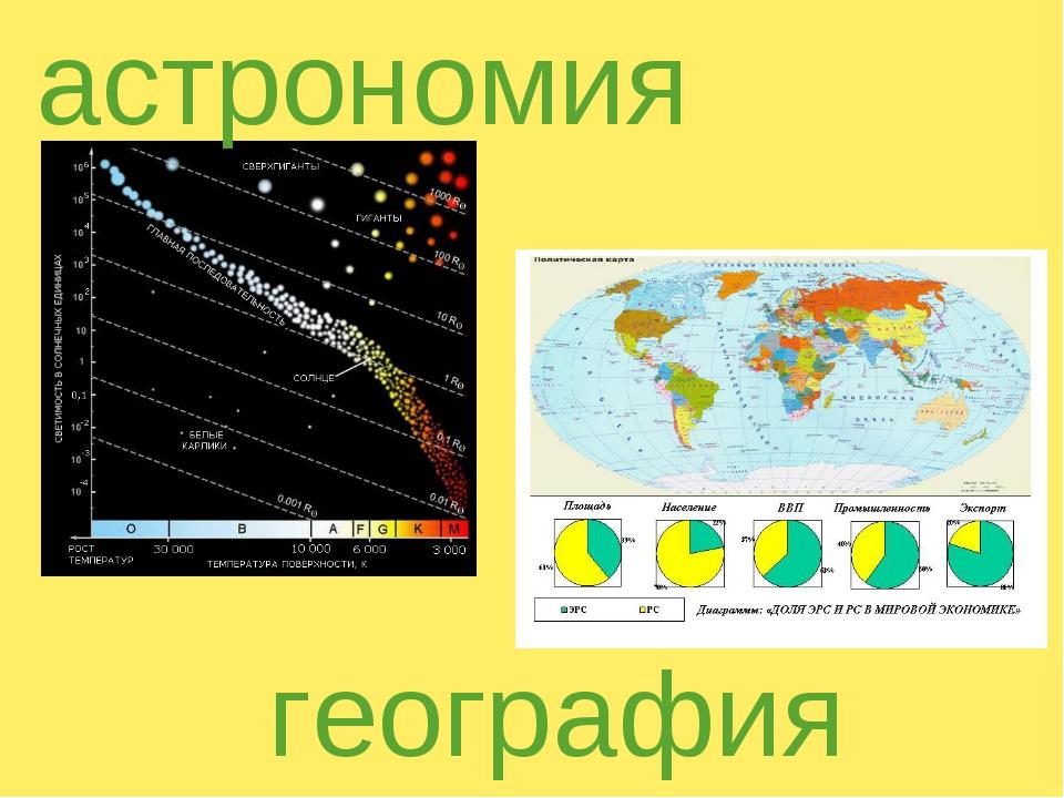 география астрономия