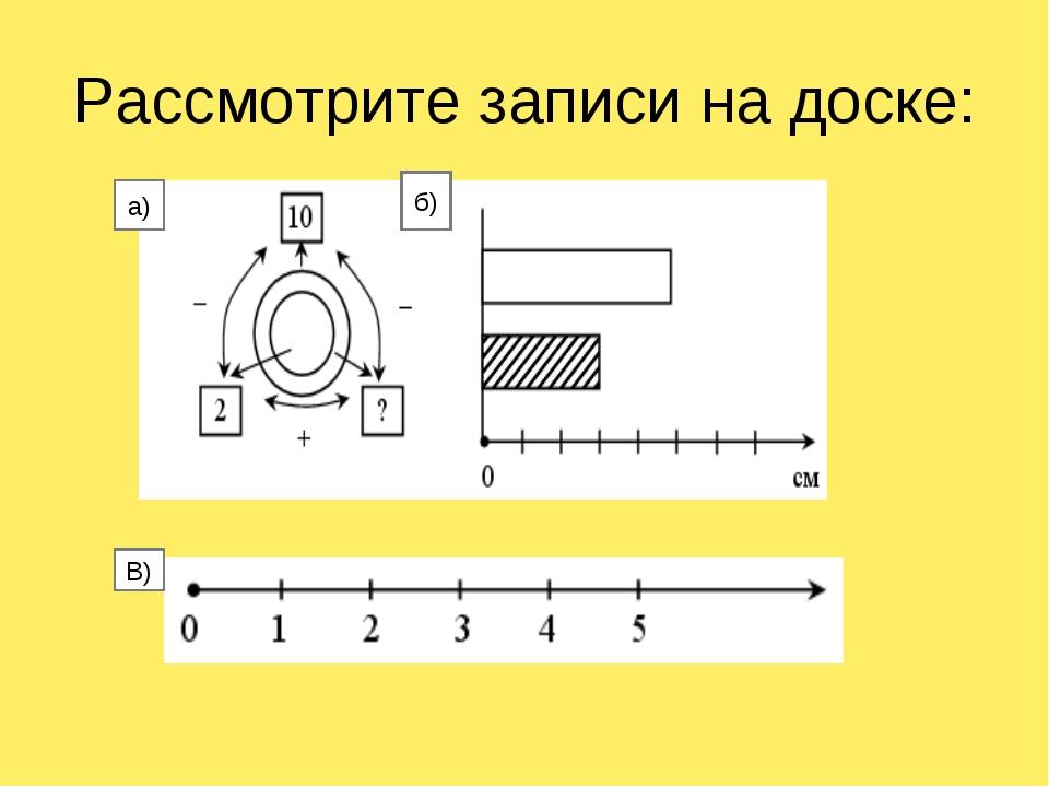 Рассмотрите записи на доске: В) а) б)