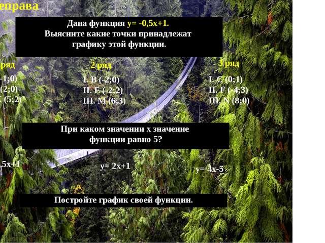 Переправа Дана функция y= -0,5x+1. Выясните какие точки принадлежат графику э...