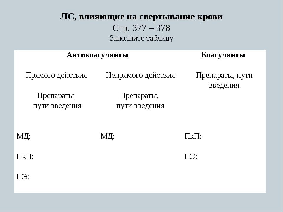 ЛС, влияющие на свертывание крови Стр. 377 – 378 Заполните таблицу Антикоагул...