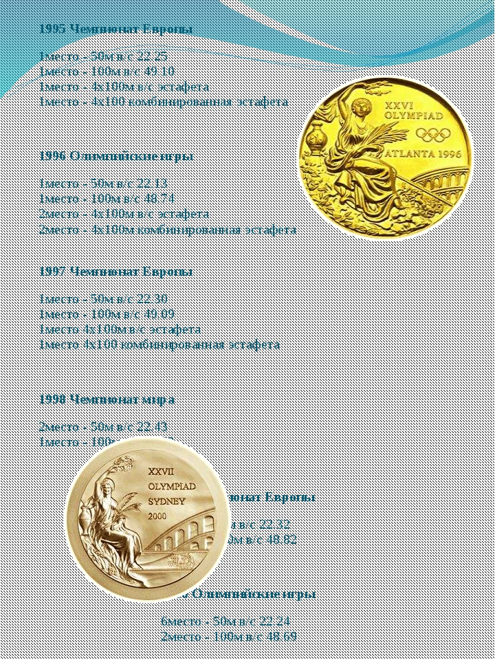 1995 Чемпионат Европы 1место - 50м в/с 22.25 1место - 100м в/с 49.10 1место -...