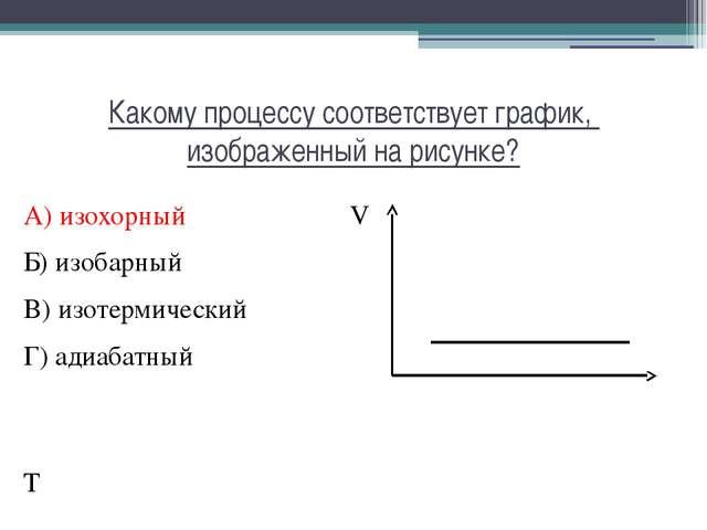 Какому процессу соответствует график, изображенный на рисунке? А) изохорный V...