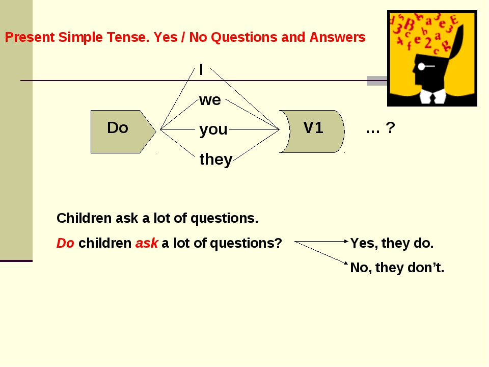 Present Simple Tense. Yes / No Questions and Answers I we you they Do V1 … ?...