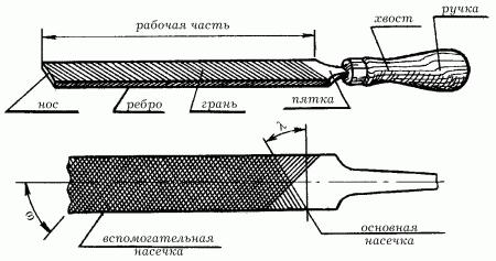 Устройство напильника.png