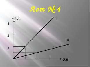 Лот № 4 I II 3 2 1   I, А U,В