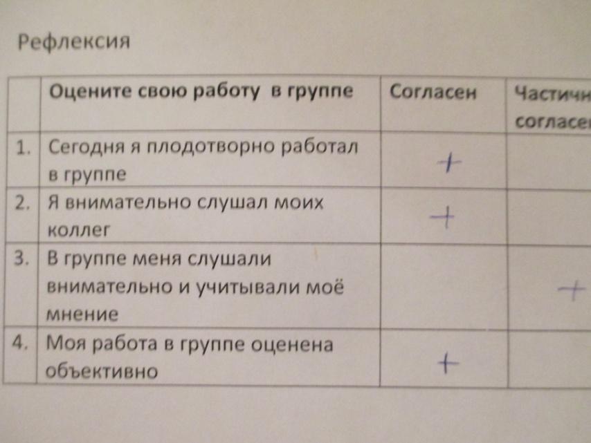 C:\Users\Наталья\Desktop\фото с практики (2)\IMG_0083.JPG