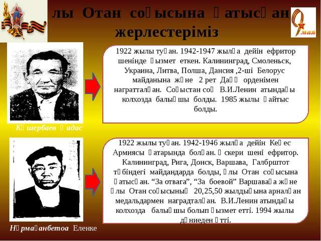 Ұлы Отан соғысына қатысқан жерлестеріміз 1922 жылы туған. 1942-1947 жылға дей...