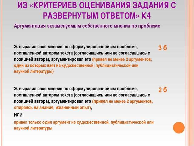 ИЗ «КРИТЕРИЕВ ОЦЕНИВАНИЯ ЗАДАНИЯ С РАЗВЕРНУТЫМ ОТВЕТОМ» К4 Аргументация экзам...