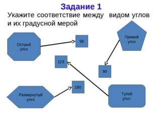 Задание 1 Укажите соответствие между видом углов и их градусной мерой Острый