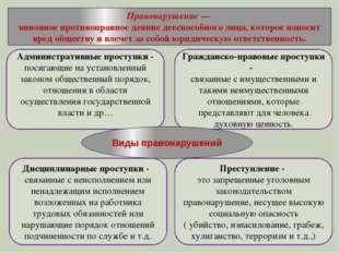 Дисциплинарные проступки -  связанные с неисполнением или ненадлежащим испол