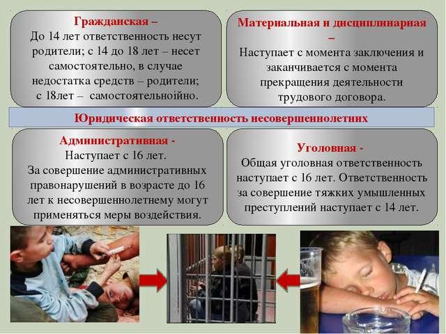 Юридическая ответственность несовершеннолетних Гражданская – До 14 лет ответ...