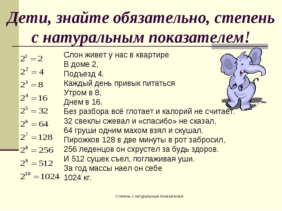 Степень с натуральным показателем Дети, знайте обязательно, степень с натурал...