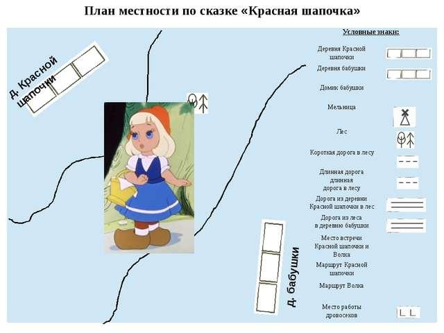 План местности по сказке «Красная шапочка» д. Красной шапочки д. бабушки Усло...