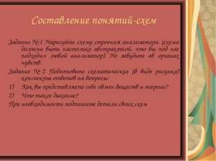 Составление понятий-схем Задание № 1 Нарисуйте схему строения анализатора. (с