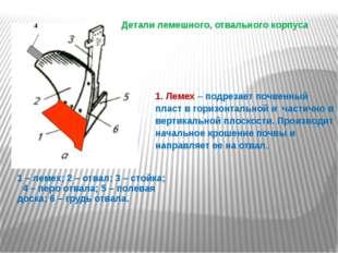 1. Лемех – подрезает почвенный пласт в горизонтальной и частично в вертикальн