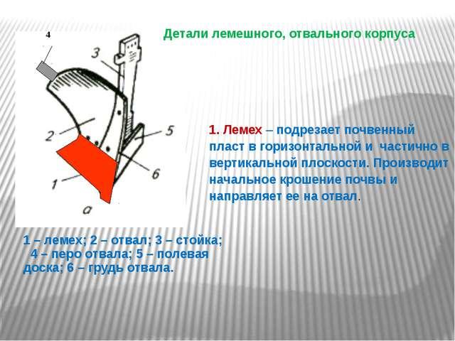 1. Лемех – подрезает почвенный пласт в горизонтальной и частично в вертикальн...