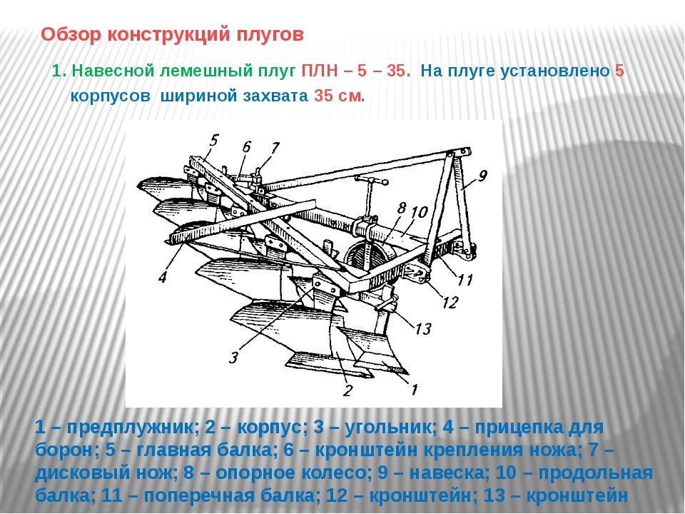 Обзор конструкций плугов 1. Навесной лемешный плуг ПЛН – 5 – 35. На плуге уст...