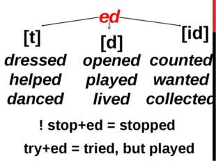 ed [t] [d] [id] dressed helped danced opened played lived counted wanted coll