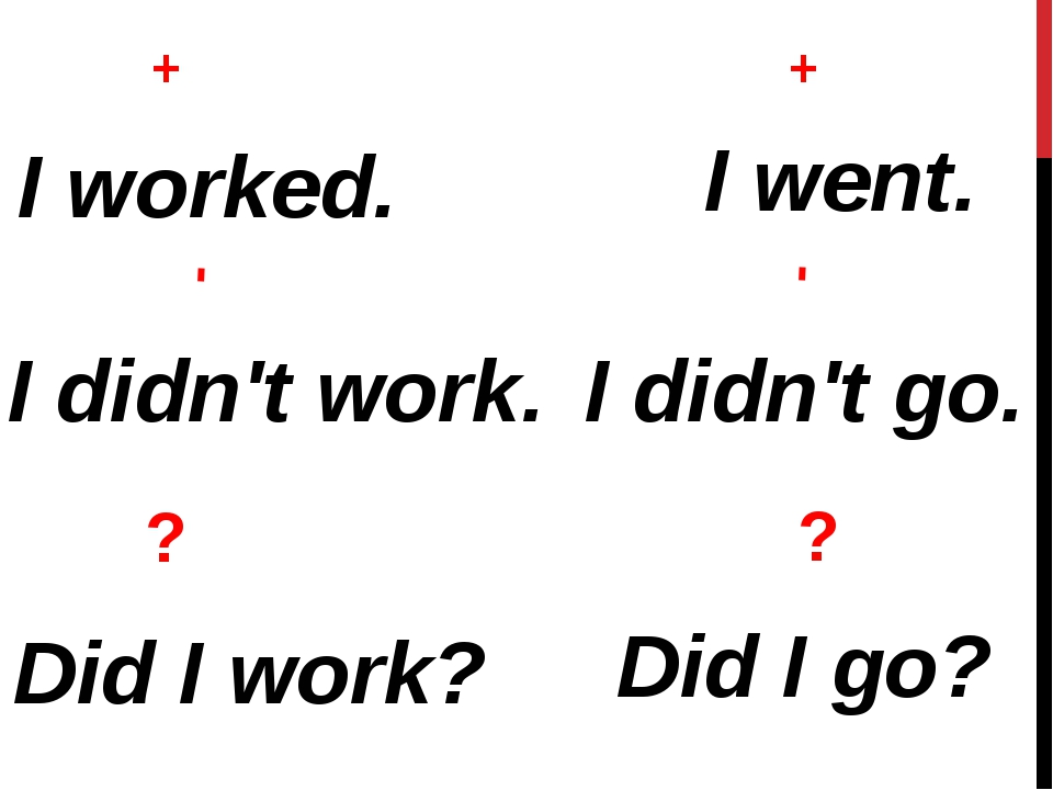 I worked. + ? Did I work? - I didn't work. + I went. ? Did I go? - I didn't go.