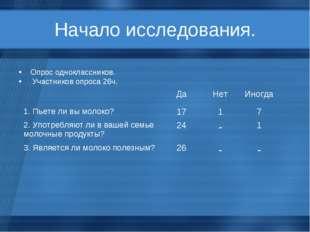 Начало исследования. Опрос одноклассников. Участников опроса 26ч. ДаНетИно
