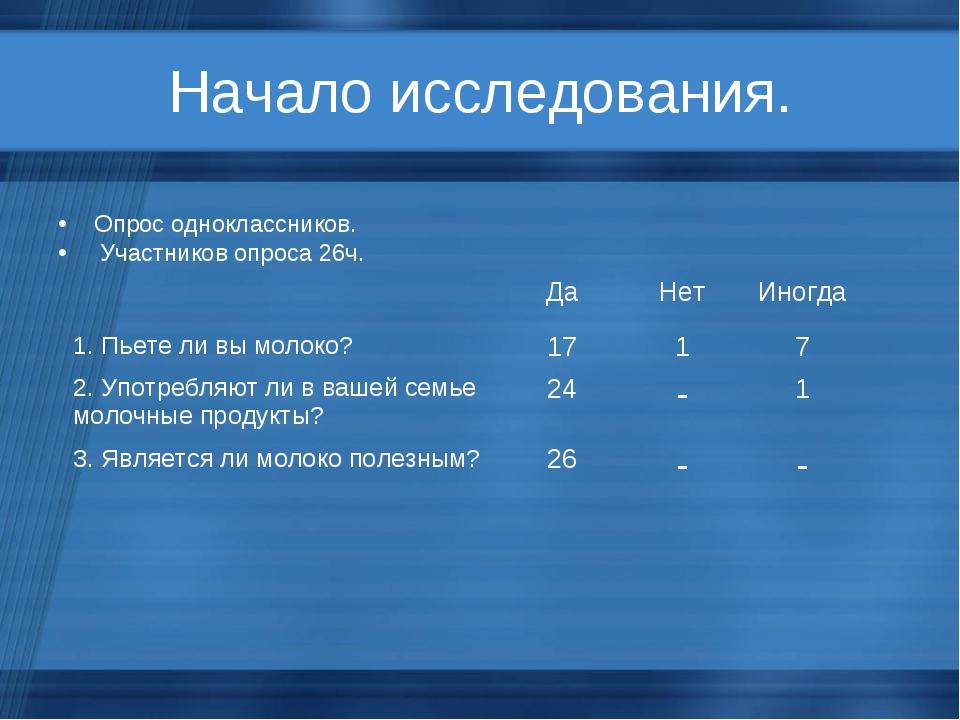 Начало исследования. Опрос одноклассников. Участников опроса 26ч. ДаНетИно...