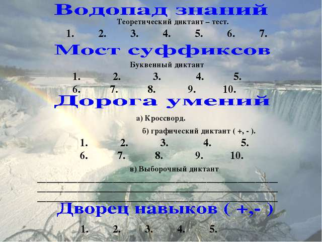 Теоретический диктант – тест. 1.2.3.4.5.6.7. Буквенный диктант 1. 2....