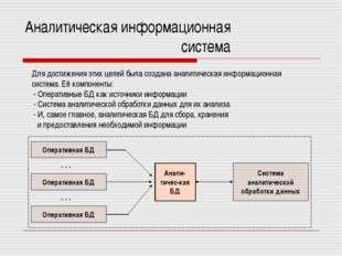 Аналитическая информационная  система Система аналитической обработки данных