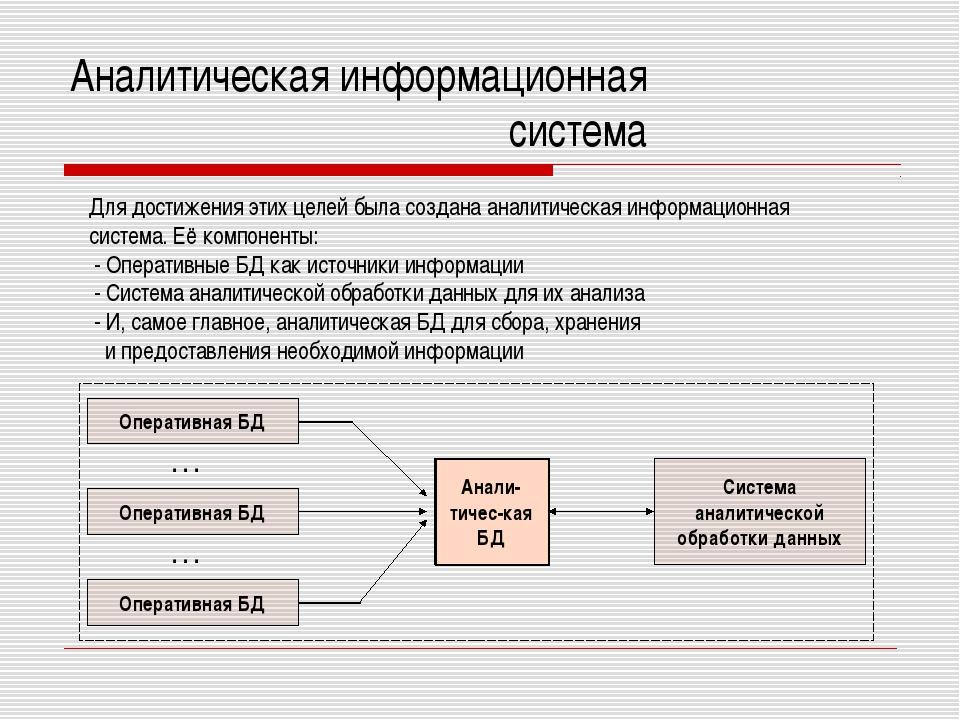 Аналитическая информационная  система Система аналитической обработки данных...