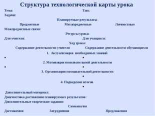 Структура технологической карты урока Тема: Тип: Задачи: Планируемые результа