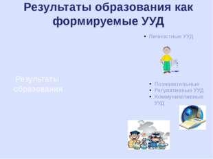 Результаты образования Личностные УУД Познавательные Регулятивные УУД Коммуни