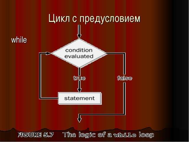 Цикл с предусловием while