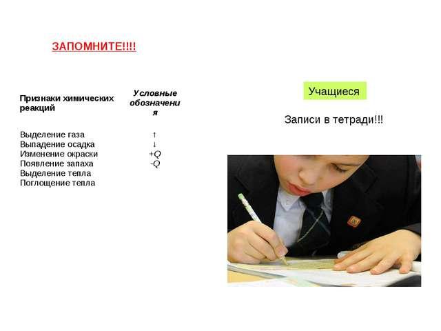 ЗАПОМНИТЕ!!!! Записи в тетради!!! Учащиеся Признаки химических реакцийУслов...