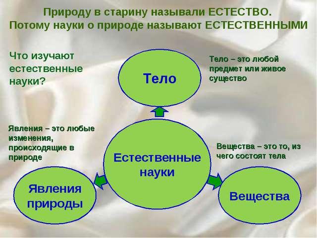 Что изучают естественные науки? Тело – это любой предмет или живое существо В...