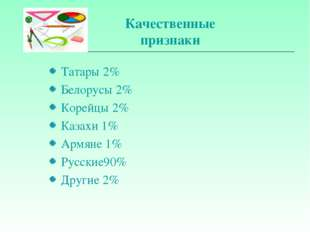 Качественные признаки Татары 2% Белорусы 2% Корейцы 2% Казахи 1% Армяне 1% Ру