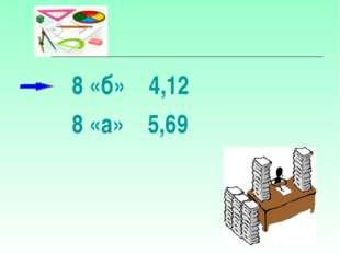 8 «б» 4,12 8 «а» 5,69