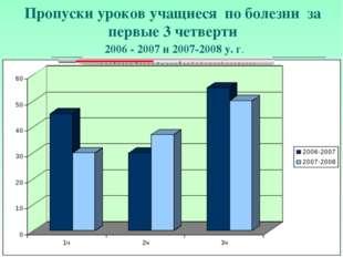 Пропуски уроков учащиеся по болезни за первые 3 четверти 2006 - 2007 и 2007-2