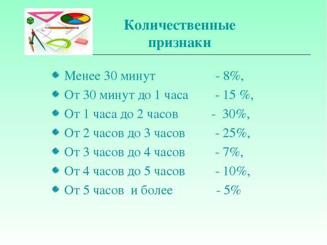 Количественные признаки Менее 30 минут - 8%, От 30 минут до 1 часа - 15 %, От...