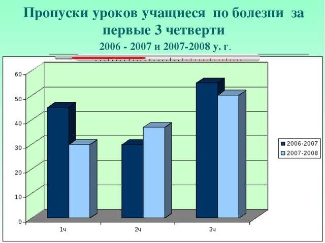 Пропуски уроков учащиеся по болезни за первые 3 четверти 2006 - 2007 и 2007-2...