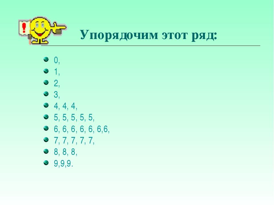 Упорядочим этот ряд: 0, 1, 2, 3, 4, 4, 4, 5, 5, 5, 5, 5, 6, 6, 6, 6, 6, 6,6,...