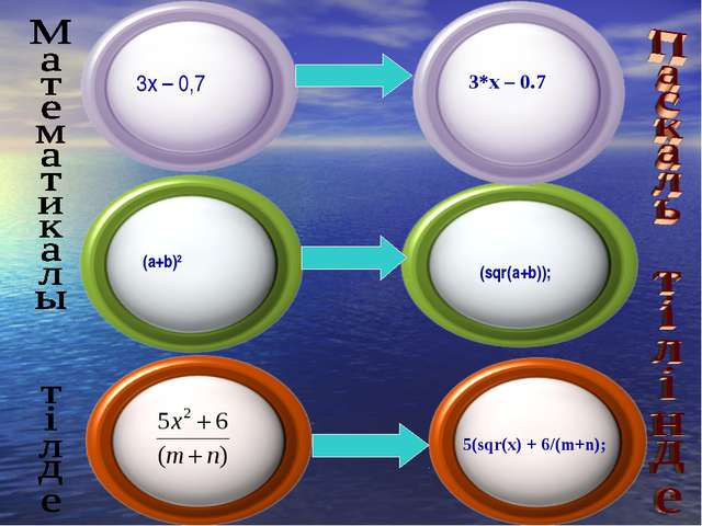 Болашаққа оң қадам 3х – 0,7 3*x – 0.7 (a+b)2 (sqr(a+b)); 5(sqr(x) + 6/(m+n);