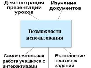 Методические рекомендации Возможности использования Структурирование информа